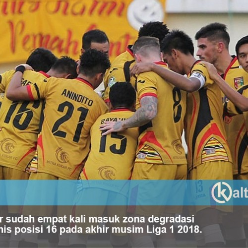 Season Review-1: Degradasi Bukan Kejutan