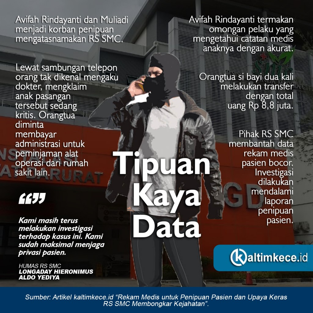 Tipuan Kaya Data