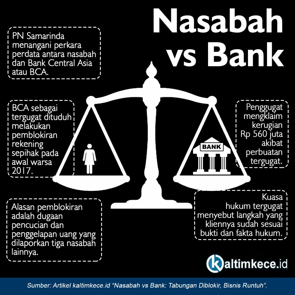 Nasabah vs Bank