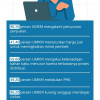 Infografik Dampak Pandemi kepada UMKM