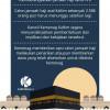 Infografik Jamaah Haji Kaltim Tunggu Setahun Lagi