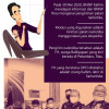 Infografik Warga Balikpapan Dalangi Peredaran Narkoba dari Riau