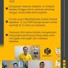 Infografik #BeatDiabetes Online Festival 2020