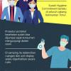Infografik Suzuki Hygiene Commitment