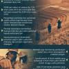 Infografik Masa Depan Kukar dari Pertanian